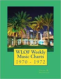 1972 Music Charts Wlof Weekly Music Charts 1970 1972 Frank W Hoffmann