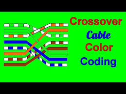 crossover cable color code wiring diagram crossover cable color code wiring diagram