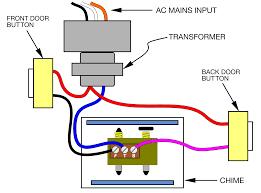wiring diagram doorbell wiring diagrams wiring diagram for a ring doorbell wiring diagram doorbell