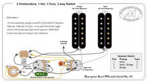 electric guitar wiring diagrams 2 humbuckers 440�247 wiring diagrams guitar wiring diagram 2 humbucker 1 volume electric guitar wiring diagrams 2 humbuckers 440x247 wiring diagrams for guitars