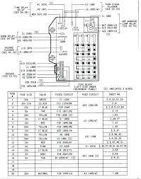 is fuse box diagram ford mustang fuse box diagram wiring diagram is fuse box diagram dodge caliber fuse box better wiring diagram online fuse box diagram caliber