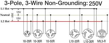 how to wire volt outlets and plugs example shows unusual case where 240volt circuit has neutral and no ground wire 240volt circuit does not require ground wire or neutral