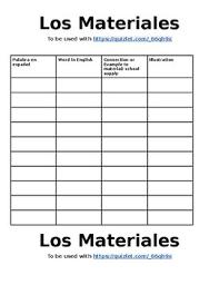 Los Materiales Escolares School Supplies Vocabulary Chart Editable