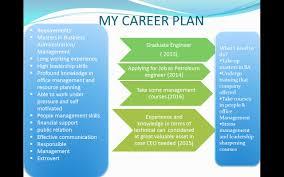 career plan myeportfolio utm my career plan