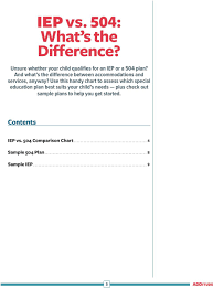 504 And Iep Comparison Chart Iep Vs 504 From The Adhd Experts At Pdf Free Download