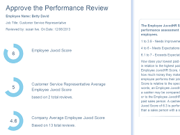Performance Reviews By Juvodhr | Quickbooks App Store