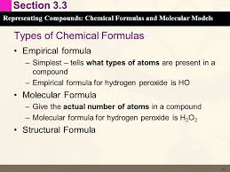 12 types of chemical formulas empirical formula