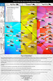 Evolv Shoe Size Chart How Tight Should Climbing Shoes Be The Adventure Gypsies