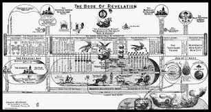 Book Of Revelation Chart Tribulation 7 Seals 7 Trumpets 7 Bowls Chart End Times