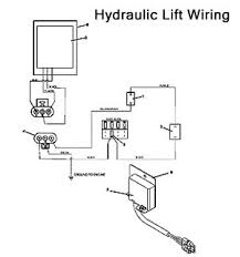 2 post lift wiring bookmark about wiring diagram • post lift 2 post lift wiring diagram rh postliftbaineki pot com rotary 2 post lift wiring