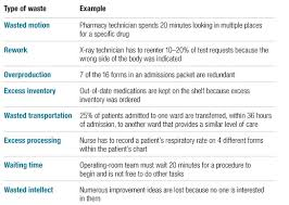 A Hospital Wide Strategy For Fixing Emergency Department