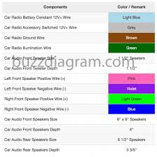 2013 toyota tacoma radio wiring electrical drawing wiring diagram \u2022 2013 toyota tacoma horn wiring diagram at 2013 Toyota Tacoma Wiring Diagram