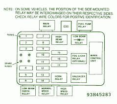 1992 bmw 325i fuse box diagram wiring diagram 1989 bmw 325i fuse box data wiring diagram blogbmw e30 318i fuse box data wiring diagram
