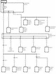 dodge ram stereo wiring diagram images dodge ram wiring diagram for 1998 dodge ram 1500 wiring wiring