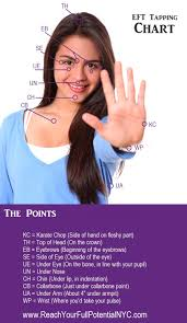 Eft Tapping Points Chart Pdf Chart The P Oints