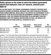 cell essay persuasive stem cell essay persuasive