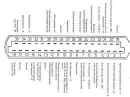 porsche 944 fuse diagram wiring diagram basic porsche 944 fuse diagram wiring diagram insiderwiring diagram 1983 porsche 944 wiring diagram mega porsche 944