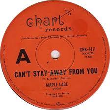 Chart Records Milesago Record Labels Chart Records