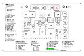 97 saturn fuse panel diagram just another wiring diagram blog • 97 saturn fuse panel diagram wiring diagram origin rh 14 10 5 darklifezine de 1997 saturn sc2 fuse box diagram saturn sl2 fuse box diagram