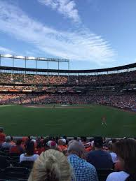 Oriole Park At Camden Yards Section 80 Home Of Baltimore