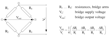 appealing strain gauge equations bridge amplifier circuit image full size
