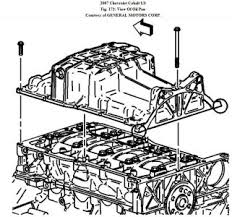 chevy cobalt oil pan needs to be replaced because of yes the engine does not need to be removed here s how removal procedure 1 raise and support the vehicle refer to lifting and jacking the vehicle fig