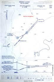 Spangdahlem Air Base Historical Approach Charts Military