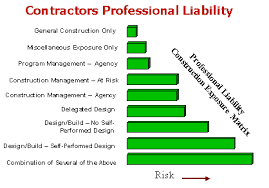 E&o insurance for life & health agents, great coverage. Professional Liability Are Contractors Adequately Protected Expert Commentary Irmi Com