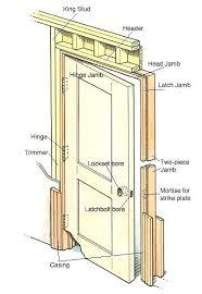 Interior Door Install Installing A Door Jamb How To Replace A Door