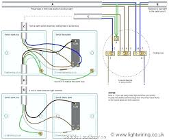 shop wiring size wiring diagram for you • wiring a garage wiring a finished garage medium size of how to wire rh digitalmediastorm info wiring a garage shop aircraft electrical wiring