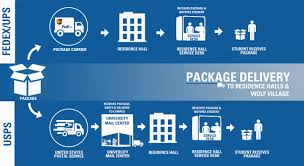 packageinfo large1