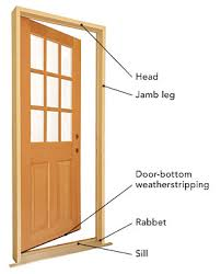 exterior door parts. cutting a prehung exterior door parts r