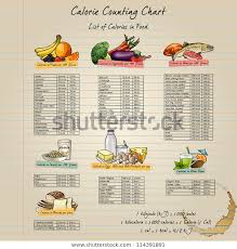 Calorie Food Chart List Colorful Calorie Chart Healthy Elementary Food Stock Vector