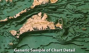 Cape Cod Wood Chart Wood Chart Cape Cod
