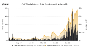 In may, billionaire hedge fund manager paul tudor jones of tudor investment corp. How Institutions Are Searching For Crypto Yields
