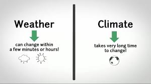 Weather Vs Climate Chart Weather Vs Climate Difference Between Weather And Climate