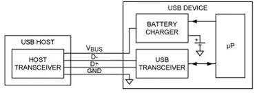 Why do twin USB power ports have a <b>1A</b> and a <b>2.1A</b> socket? - Quora