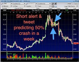 Penny Stocks Learn How To Buy And Trade In 2019