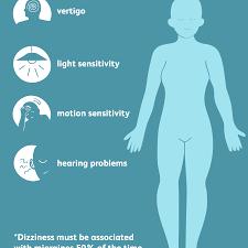 Light Sensitivity Migraine Causes Vestibular Migraines Symptoms Causes Diagnosis And Treatment