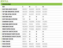 Cannondale Size Chart Height Jekyll Geometry Chart Singletracks Mountain Bike News