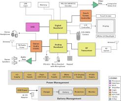 2007 gif block diagram mobile phone wiring diagram block diagram of cellular mobile communication system juanribon
