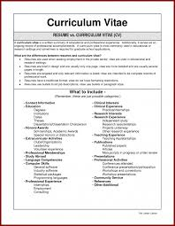 Physician Assistant Resume Physician Assistant Resume And Curriculum Vitae The Cv Versus 94