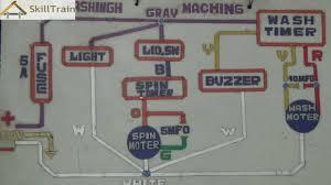 diagrammatic representation of a circuit of a washing machine diagrammatic representation of a circuit of a washing machine hindi हिन्दी