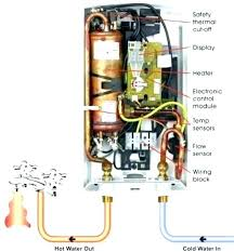 home depot instant hot water heater. Plain Home Tankless Water Heater Home Depot Gas Best Electric Heaters  Near Me Throughout Home Depot Instant Hot Water Heater E