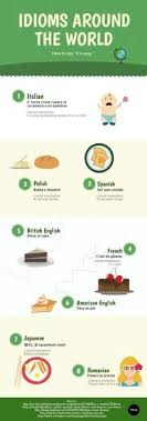 best vocabulary images english grammar english  idioms in different languages expressions idioms and phrases related to thanksgiving