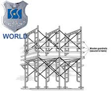 Scaffold Builders Builders Scaffold Construction Scaffolding Dimensions Scaffolding Frame Buy Builders Scaffold Construction Scaffold Frame Ladder Frame Scaffolding