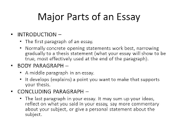essay terminology essay a piece of writing that analyzes  major parts of an essay introduction the first paragraph of an essay