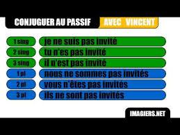 to invite in french conjugation