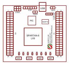 mimas spartan 6 fpga development board numato lab connection diagram