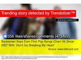 Backstreet Boys Earn First Pop Songs Chart Hit Since 2007